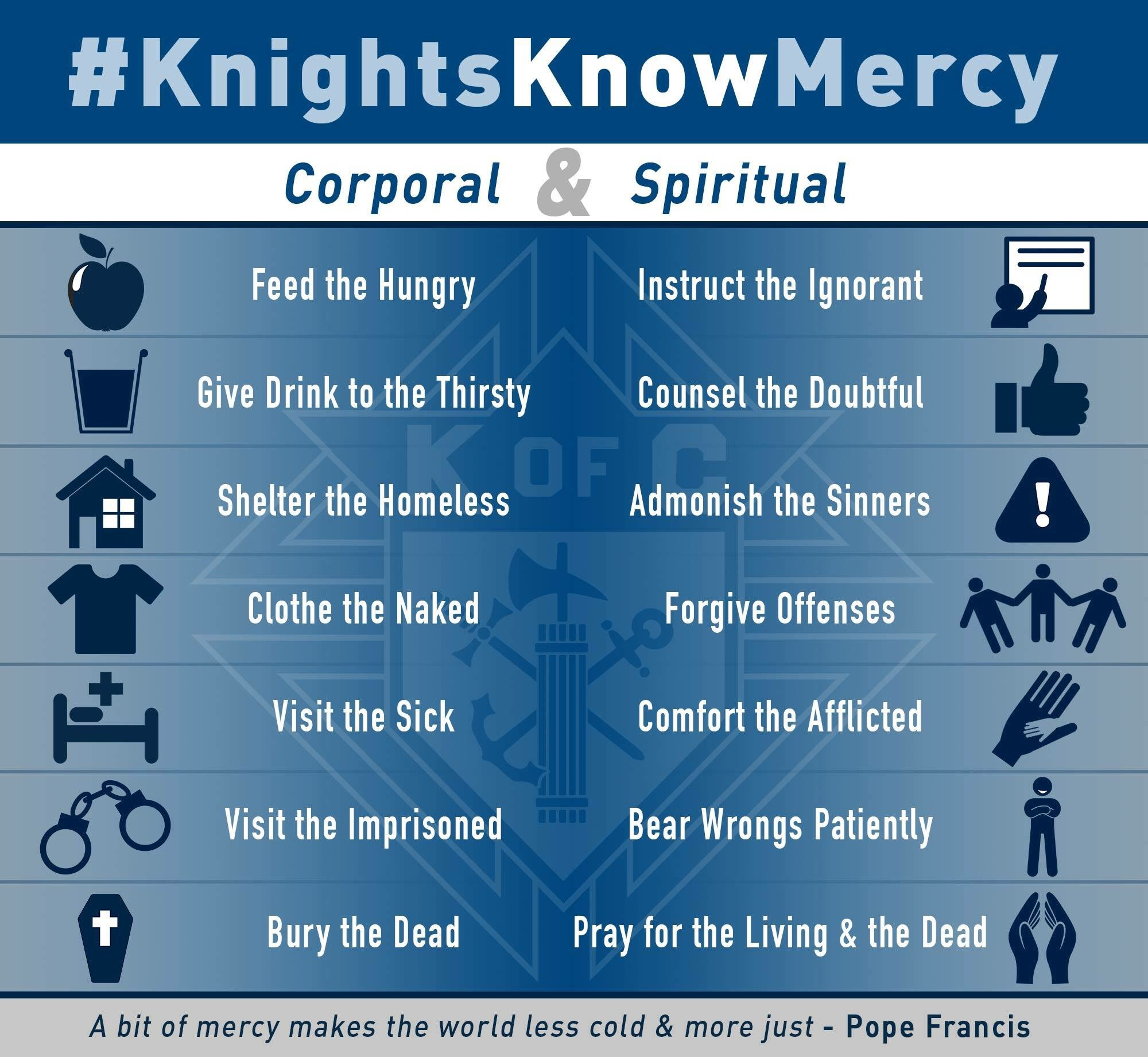 Video on the Fourteen Works of Mercy – Keen for God
